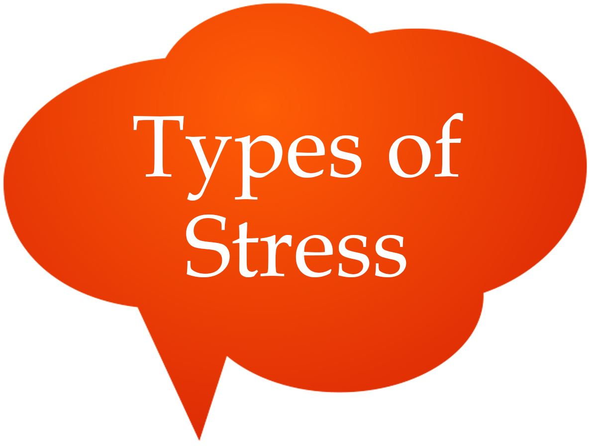Types of Stress Speech Bubble